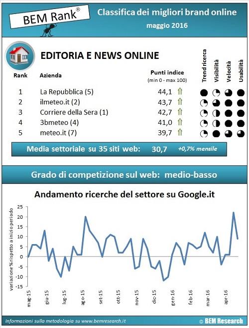 infografica report mezzi informazione